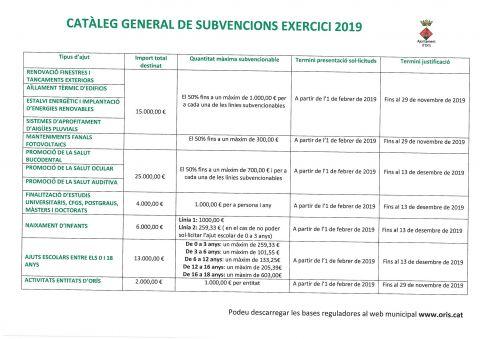 Catàleg subvencions